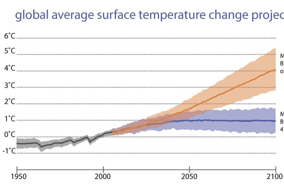 UCAR_Climate_Projections_WEB.jpg