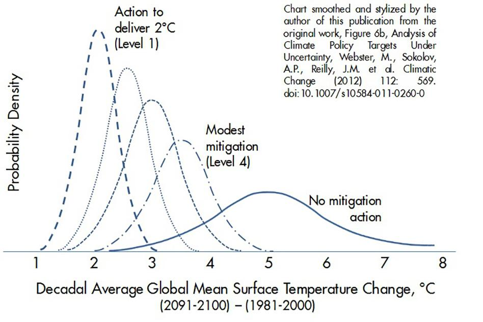 climate-risk1_WEB.jpg
